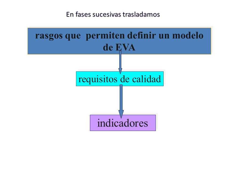 En fases sucesivas trasladamos rasgos que permiten definir un modelo de EVA requisitos de calidad indicadores