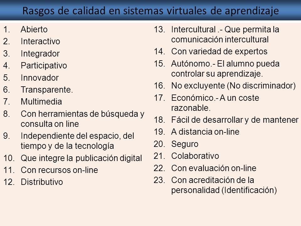 Rasgos de calidad en sistemas virtuales de aprendizaje 1.Abierto 2.Interactivo 3.Integrador 4.Participativo 5.Innovador 6.Transparente.