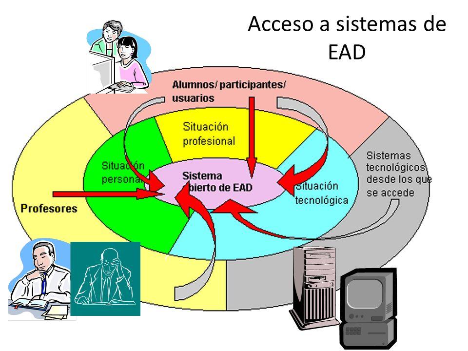 Acceso a sistemas de EAD