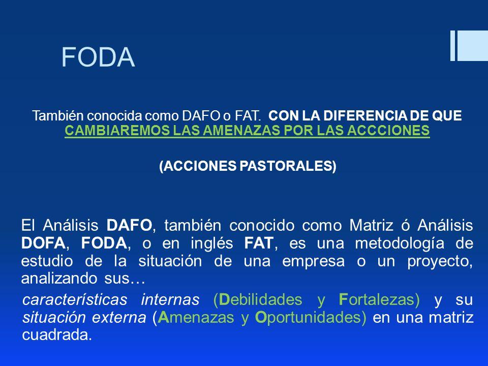 FODA También conocida como DAFO o FAT. CON LA DIFERENCIA DE QUE CAMBIAREMOS LAS AMENAZAS POR LAS ACCCIONES (ACCIONES PASTORALES) El Análisis DAFO, tam