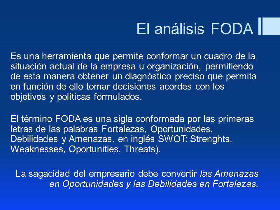 El análisis FODA Es una herramienta que permite conformar un cuadro de la situación actual de la empresa u organización, permitiendo de esta manera ob