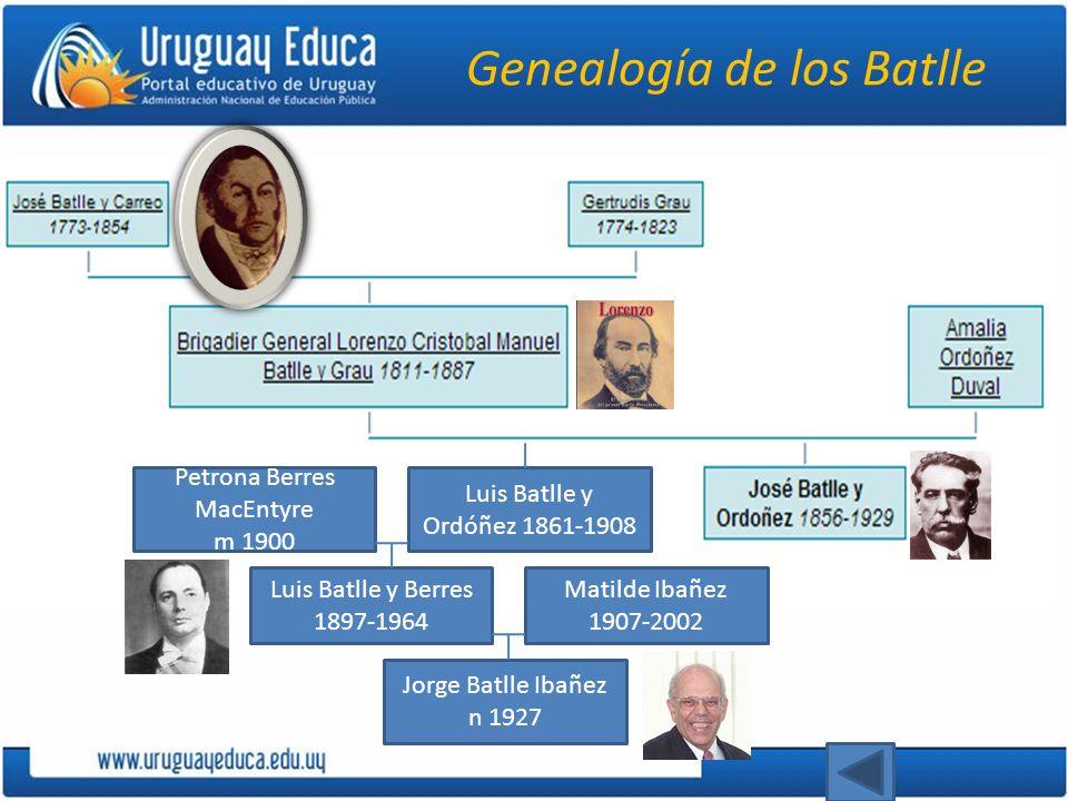 Genealogía de los Batlle Luis Batlle y Ordóñez 1861-1908 Luis Batlle y Berres 1897-1964 Petrona Berres MacEntyre m 1900 Matilde Ibañez 1907-2002 Jorge