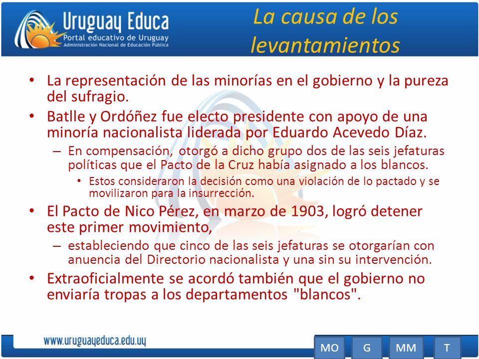 La causa de los levantamientos La representación de las minorías en el gobierno y la pureza del sufragio. Batlle y Ordóñez fue electo presidente con a