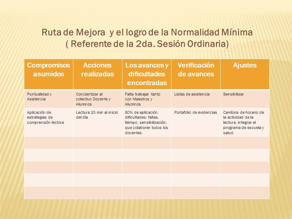 Ruta de Mejora y el logro de la Normalidad Mínima ( Referente de la 2da.