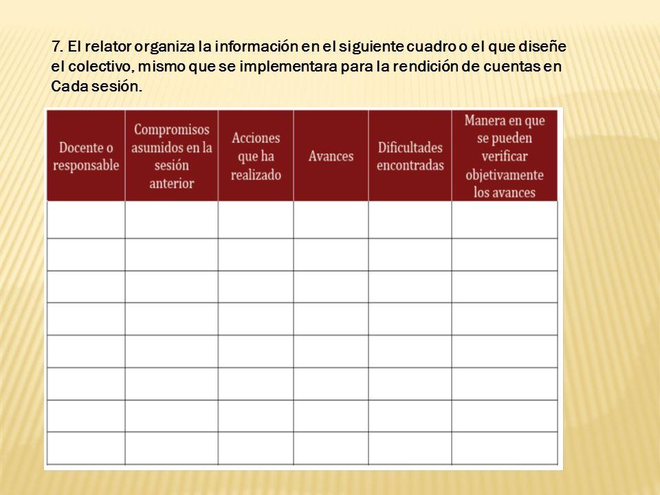 7. El relator organiza la información en el siguiente cuadro o el que diseñe el colectivo, mismo que se implementara para la rendición de cuentas en C