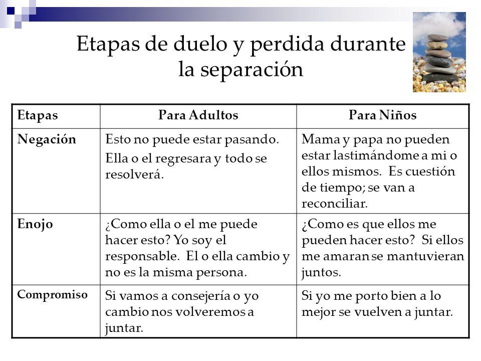 Etapas de duelo y perdida durante la separación EtapasPara AdultosPara Niños NegaciónEsto no puede estar pasando.