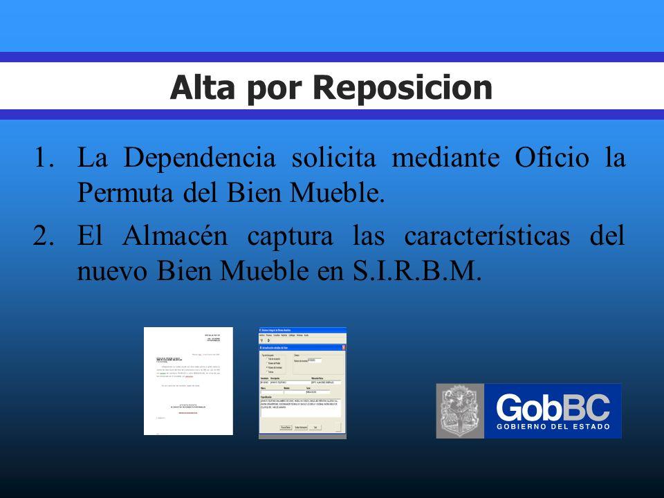 Contra Recibo Fecha Proveedor No. Factura Fecha de pago No. Contra Recibo Importe Responsable