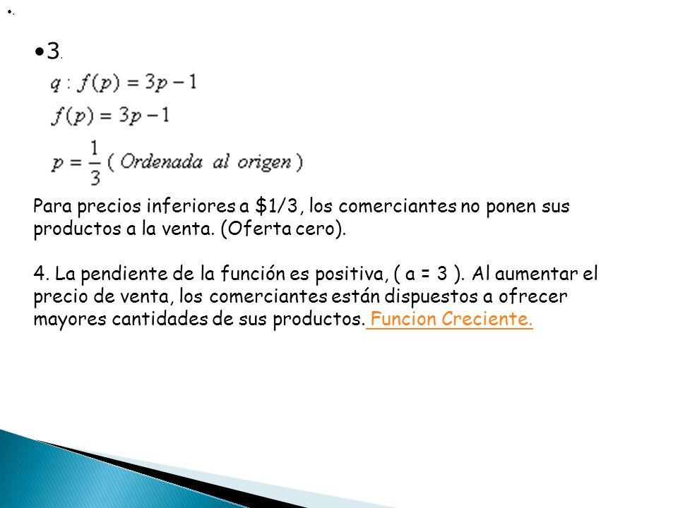 1. p = 4 Una oferta de ( - 0,25 ) unidades carece de sentido económico, las cantidades pertenecen al conjunto de los números enteros positivos. 2.
