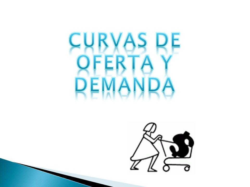 DULCE M. PEREZ MARTINEZ