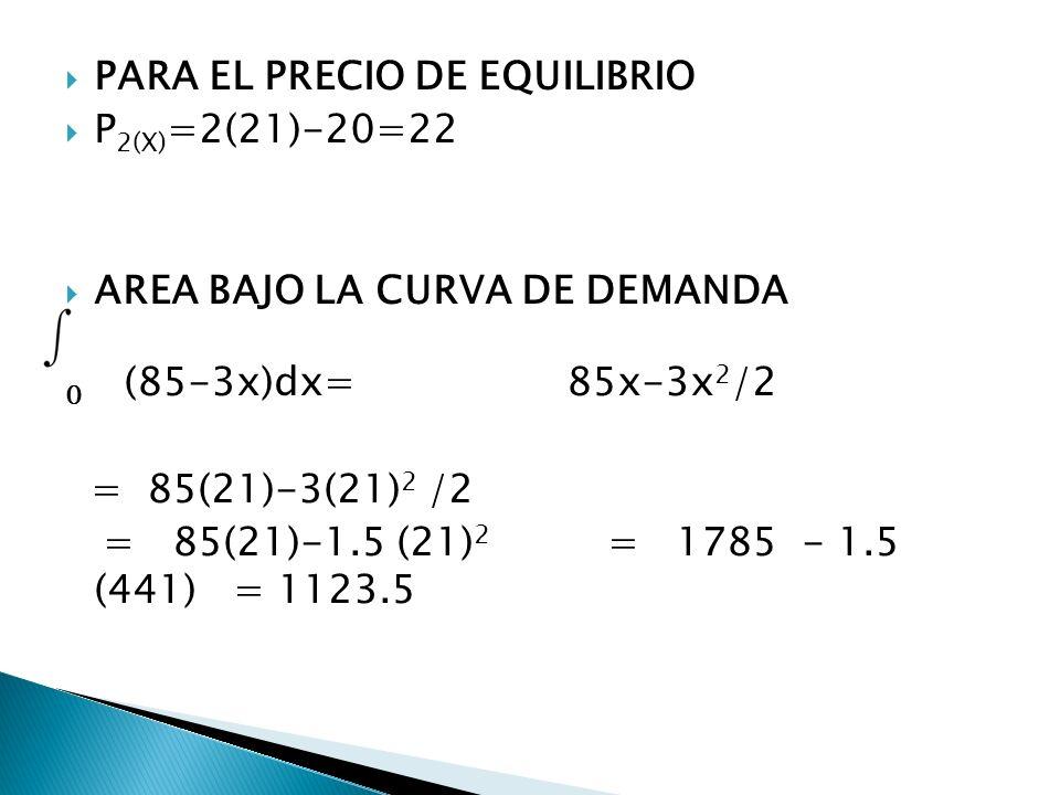 Para las Leyes de Oferta y Demanda de un determinado bien dado a continuación, buscamos el punto de equilibrio: Resolvemos el sistema de ecuaciones: