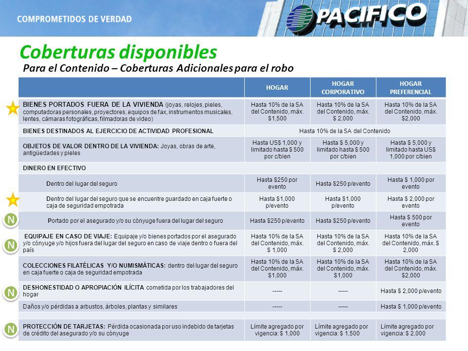 Coberturas disponibles Para el Contenido – Coberturas Adicionales para el robo HOGAR HOGAR CORPORATIVO HOGAR PREFERENCIAL BIENES PORTADOS FUERA DE LA