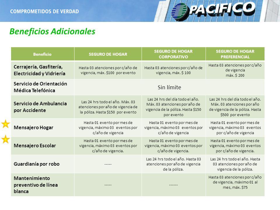 Beneficios Adicionales BeneficioSEGURO DE HOGAR SEGURO DE HOGAR CORPORATIVO SEGURO DE HOGAR PREFERENCIAL Cerrajería, Gasfitería, Electricidad y Vidrie