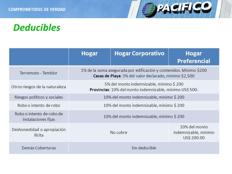Deducibles HogarHogar CorporativoHogar Preferencial Terremoto - Temblor 1% de la suma asegurada por edificación y contenidos. Mínimo $200 Casas de Pla