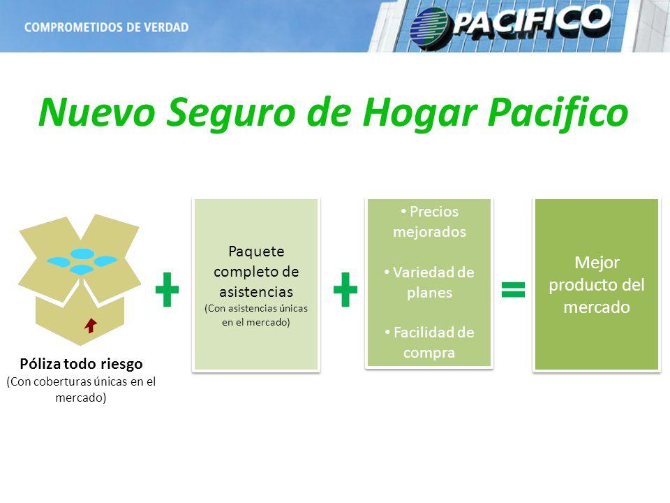 Nuevo Seguro de Hogar Pacifico Póliza todo riesgo (Con coberturas únicas en el mercado) Paquete completo de asistencias (Con asistencias únicas en el