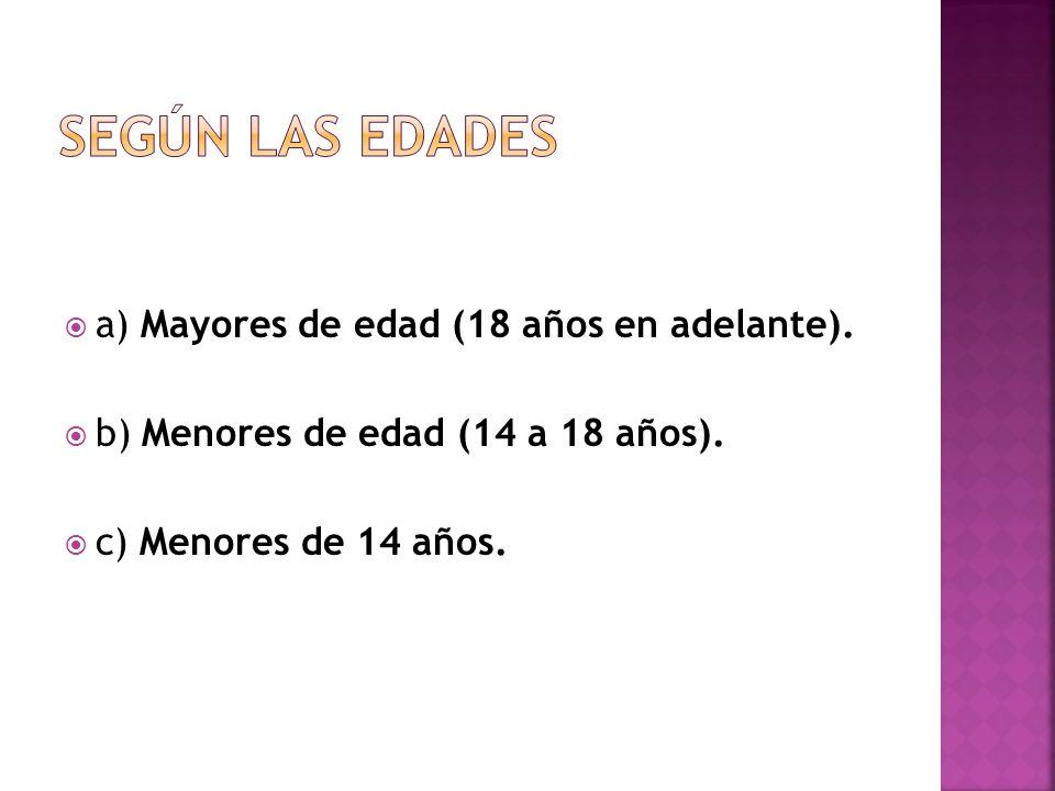 a) Mayores de edad (18 años en adelante). b) Menores de edad (14 a 18 años). c) Menores de 14 años.