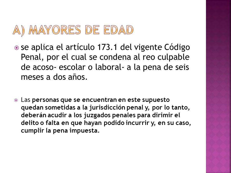 se aplica el artículo 173.1 del vigente Código Penal, por el cual se condena al reo culpable de acoso- escolar o laboral- a la pena de seis meses a dos años.