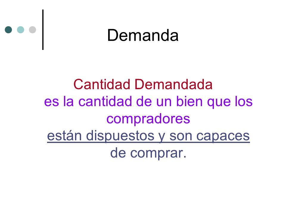 Demanda Cantidad Demandada es la cantidad de un bien que los compradores están dispuestos y son capaces de comprar.