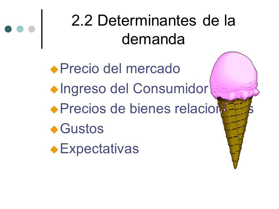2.2 Determinantes de la demanda u Precio del mercado u Ingreso del Consumidor u Precios de bienes relacionados u Gustos u Expectativas