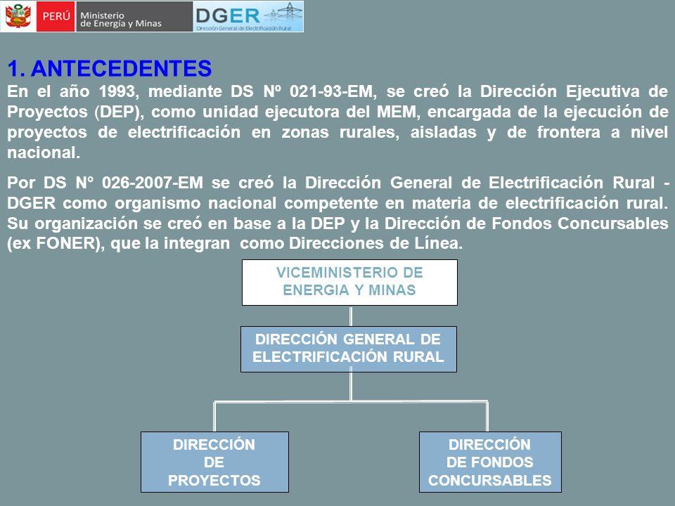 1)Formato de Validación de la Información a nivel de localidad. (Llenar 1 por localidad)