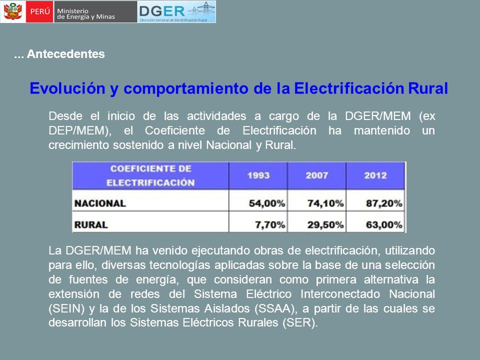 Evolución y comportamiento de la Electrificación Rural La DGER/MEM ha venido ejecutando obras de electrificación, utilizando para ello, diversas tecno