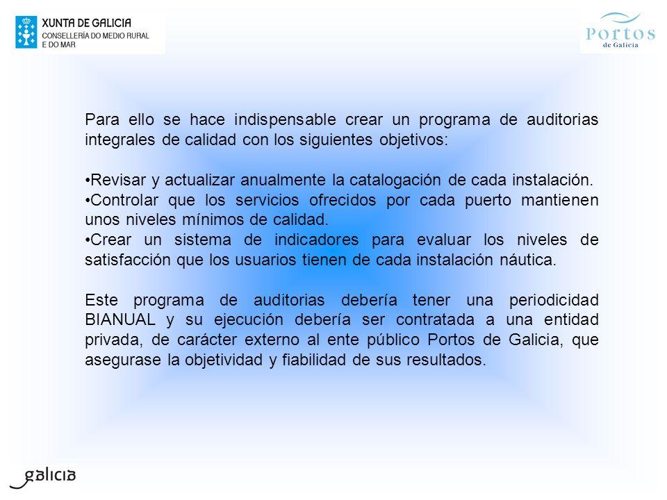 Para ello se hace indispensable crear un programa de auditorias integrales de calidad con los siguientes objetivos: Revisar y actualizar anualmente la