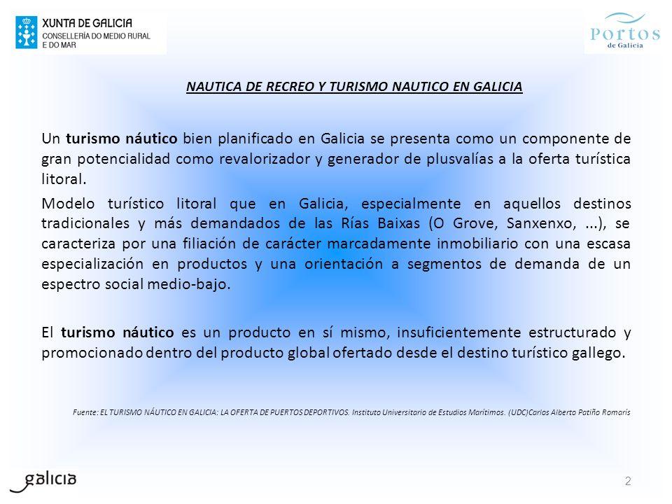 Un turismo náutico bien planificado en Galicia se presenta como un componente de gran potencialidad como revalorizador y generador de plusvalías a la