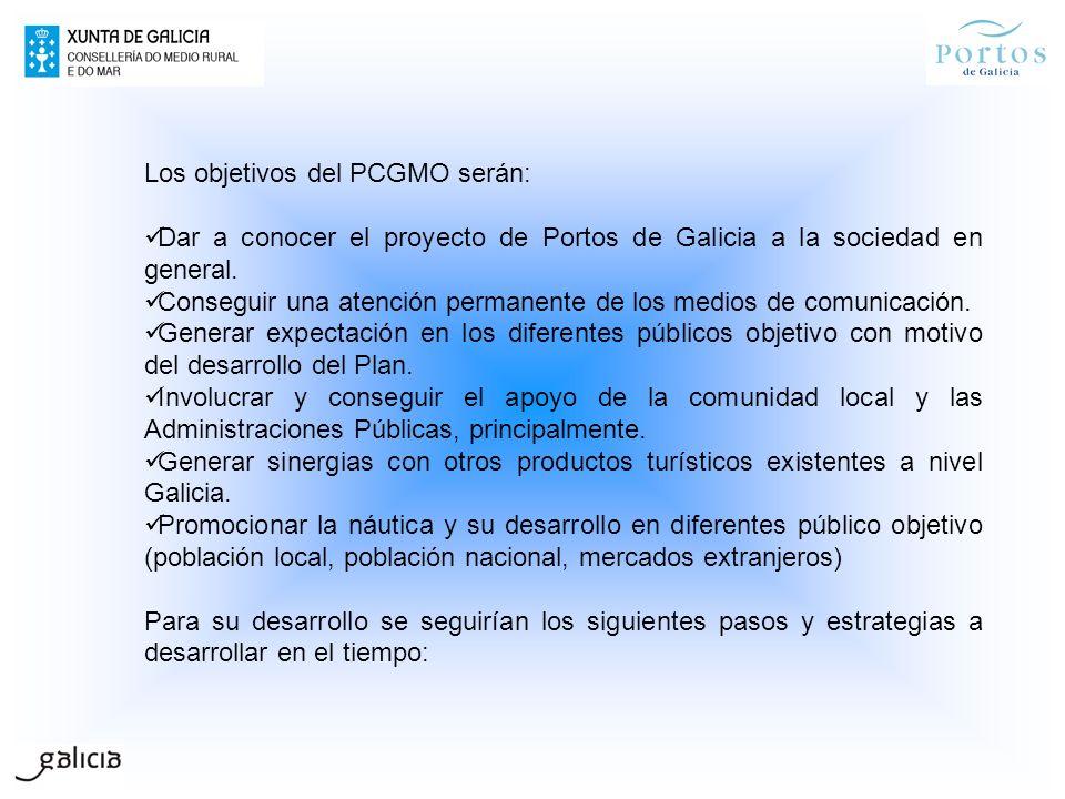 Los objetivos del PCGMO serán: Dar a conocer el proyecto de Portos de Galicia a la sociedad en general. Conseguir una atención permanente de los medio