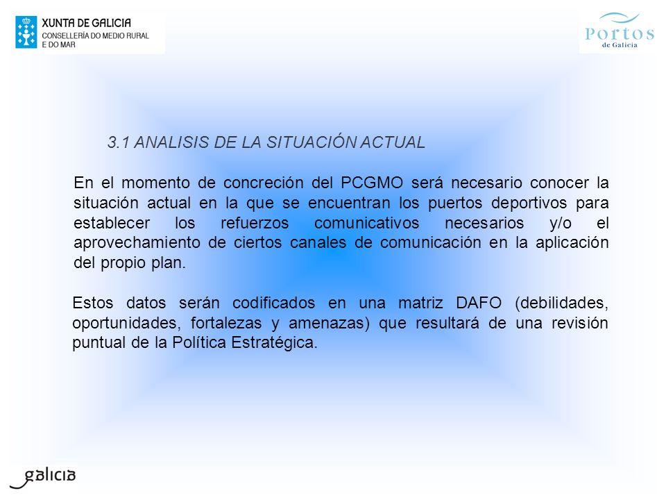 3.1 ANALISIS DE LA SITUACIÓN ACTUAL En el momento de concreción del PCGMO será necesario conocer la situación actual en la que se encuentran los puert