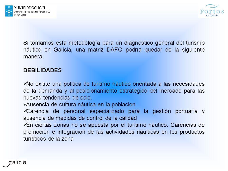 Si tomamos esta metodología para un diagnóstico general del turismo náutico en Galicia, una matriz DAFO podría quedar de la siguiente manera: DEBILIDA