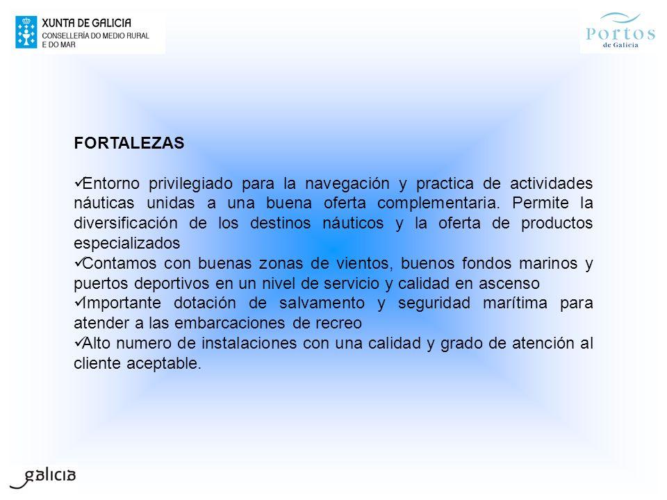 FORTALEZAS Entorno privilegiado para la navegación y practica de actividades náuticas unidas a una buena oferta complementaria. Permite la diversifica