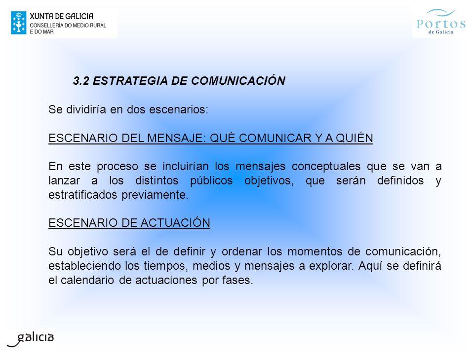 3.2 ESTRATEGIA DE COMUNICACIÓN Se dividiría en dos escenarios: ESCENARIO DEL MENSAJE: QUÉ COMUNICAR Y A QUIÉN En este proceso se incluirían los mensaj