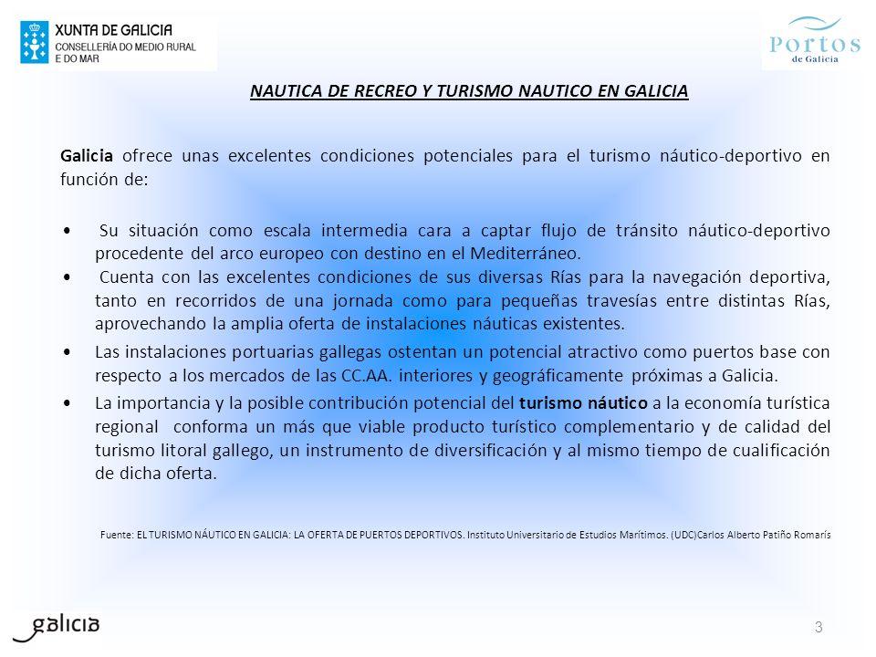 Galicia ofrece unas excelentes condiciones potenciales para el turismo náutico-deportivo en función de: Su situación como escala intermedia cara a cap