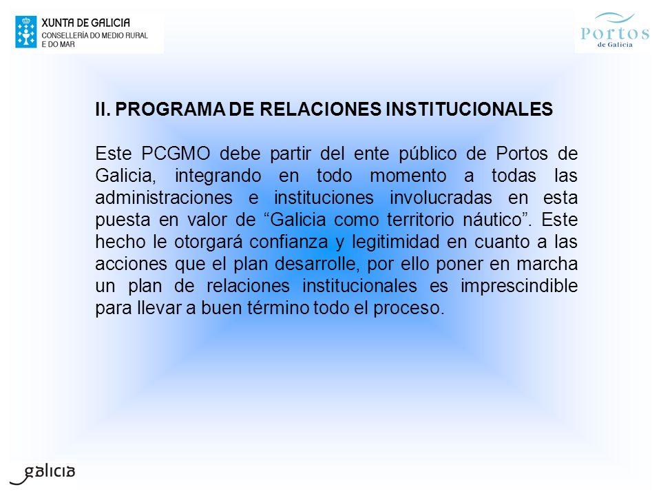 II. PROGRAMA DE RELACIONES INSTITUCIONALES Este PCGMO debe partir del ente público de Portos de Galicia, integrando en todo momento a todas las admini