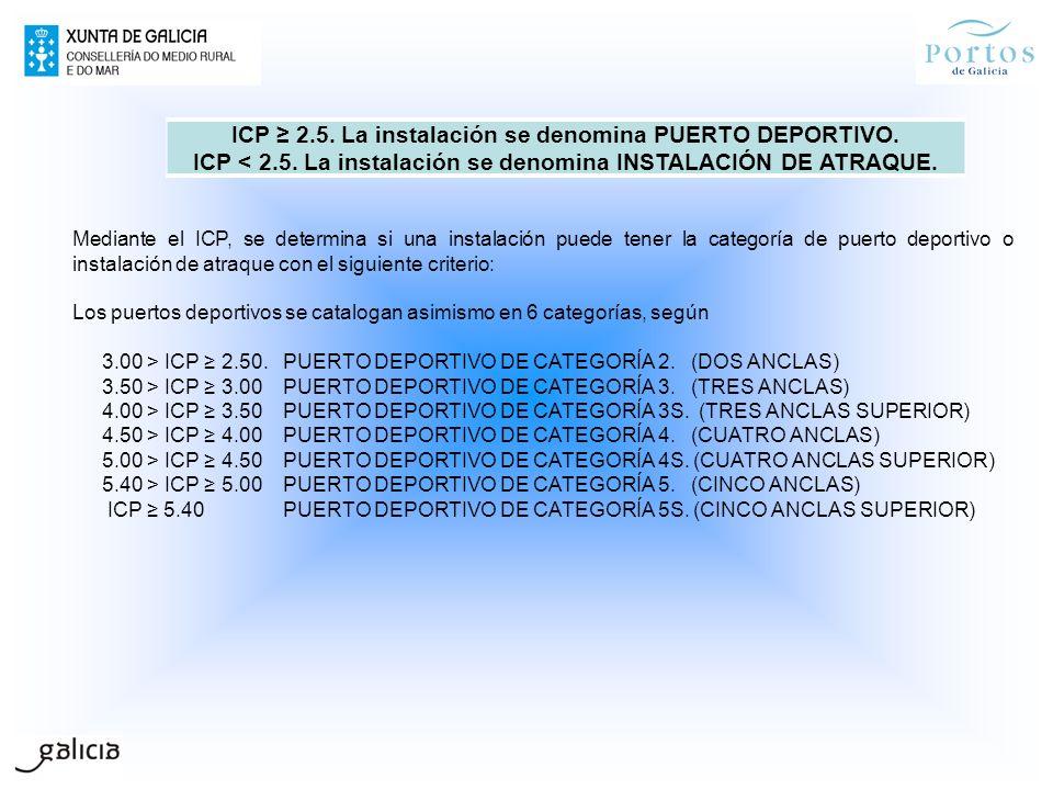 ICP 2.5. La instalación se denomina PUERTO DEPORTIVO. ICP < 2.5. La instalación se denomina INSTALACIÓN DE ATRAQUE. Mediante el ICP, se determina si u