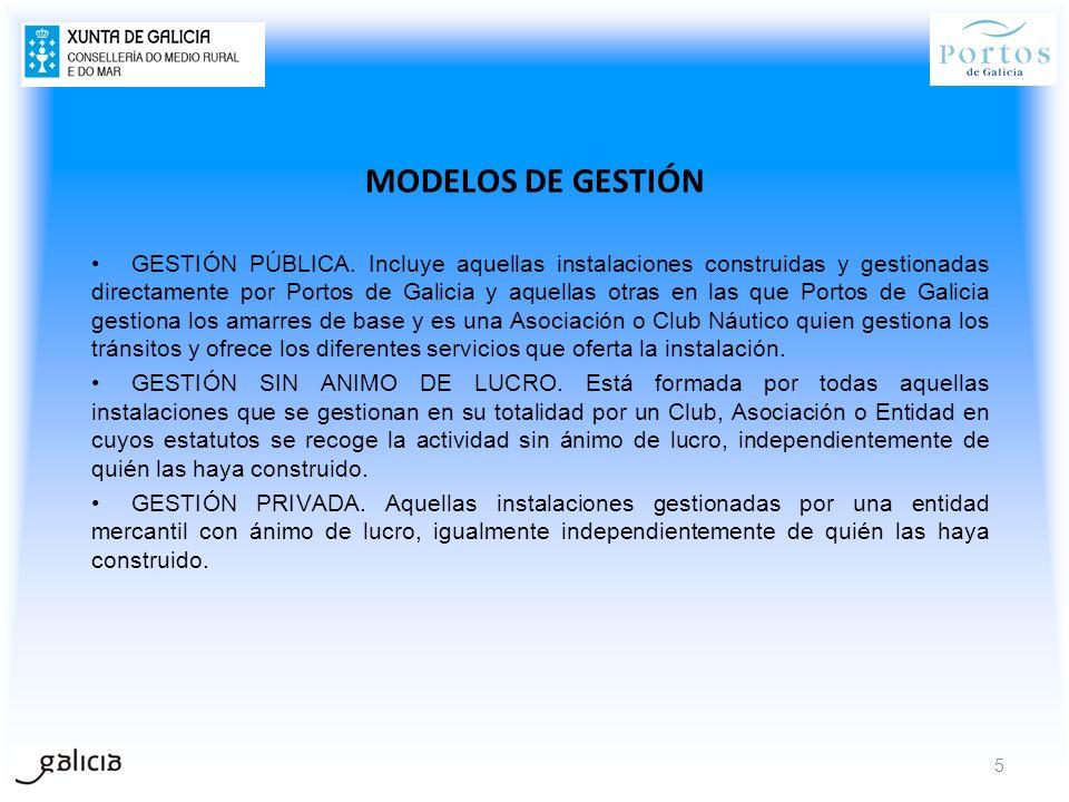 GESTIÓN PÚBLICA. Incluye aquellas instalaciones construidas y gestionadas directamente por Portos de Galicia y aquellas otras en las que Portos de Gal