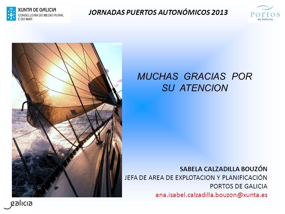 JORNADAS PUERTOS AUTONÓMICOS 2013 SABELA CALZADILLA BOUZÓN JEFA DE AREA DE EXPLOTACION Y PLANIFICACIÓN PORTOS DE GALICIA ana.isabel.calzadilla.bouzon@