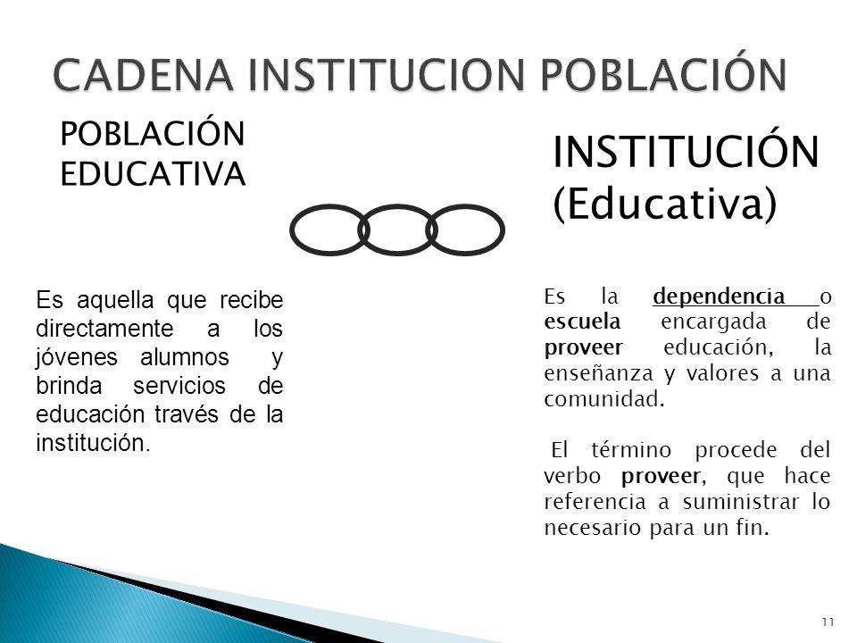 POBLACIÓN EDUCATIVA INSTITUCIÓN (Educativa) Es aquella que recibe directamente a los jóvenes alumnos y brinda servicios de educación través de la inst