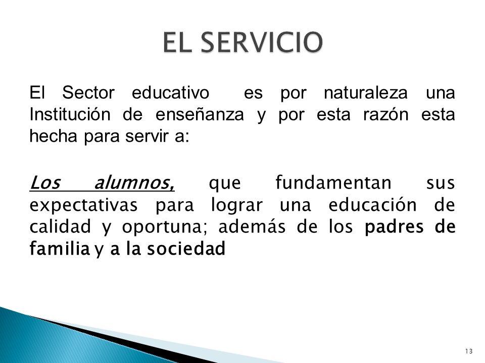 El Sector educativo es por naturaleza una Institución de enseñanza y por esta razón esta hecha para servir a: Los alumnos, que fundamentan sus expecta