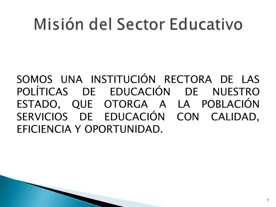 SOMOS UNA INSTITUCIÓN RECTORA DE LAS POLÍTICAS DE EDUCACIÓN DE NUESTRO ESTADO, QUE OTORGA A LA POBLACIÓN SERVICIOS DE EDUCACIÓN CON CALIDAD, EFICIENCI