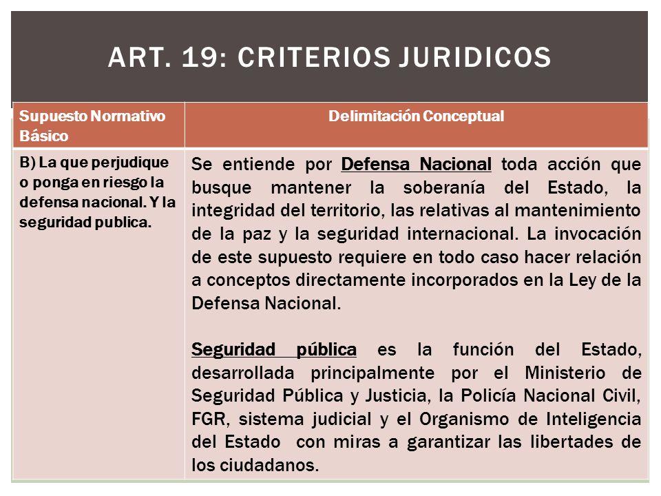 ART. 19: CRITERIOS JURIDICOS Supuesto Normativo Básico Delimitación Conceptual B) La que perjudique o ponga en riesgo la defensa nacional. Y la seguri