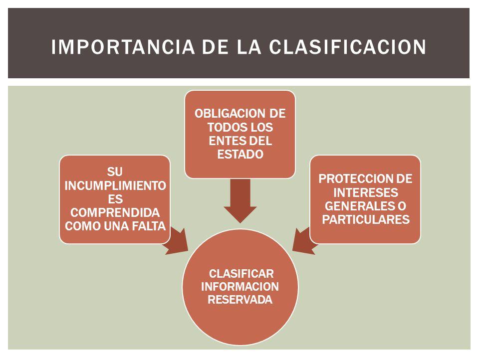 CLASIFICAR INFORMACION RESERVADA SU INCUMPLIMIENTO ES COMPRENDIDA COMO UNA FALTA OBLIGACION DE TODOS LOS ENTES DEL ESTADO PROTECCION DE INTERESES GENERALES O PARTICULARES IMPORTANCIA DE LA CLASIFICACION