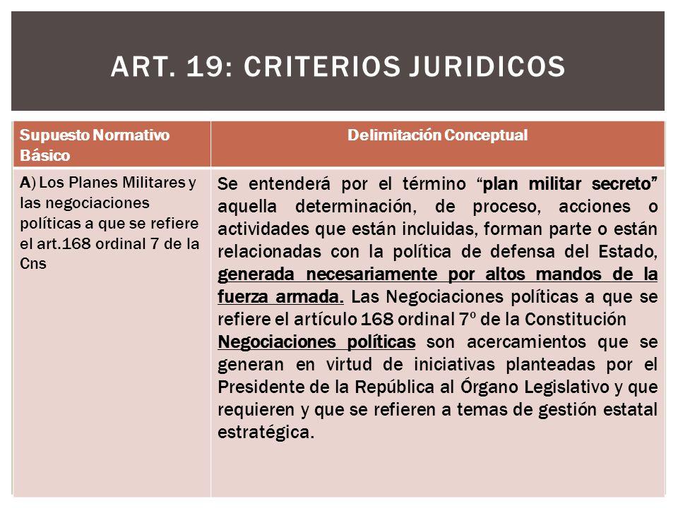 ART. 19: CRITERIOS JURIDICOS Supuesto Normativo Básico Delimitación Conceptual A) Los Planes Militares y las negociaciones políticas a que se refiere