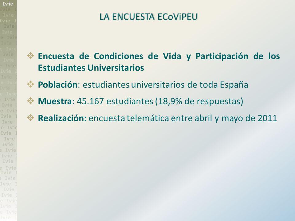 Encuesta de Condiciones de Vida y Participación de los Estudiantes Universitarios Población: estudiantes universitarios de toda España Muestra: 45.167