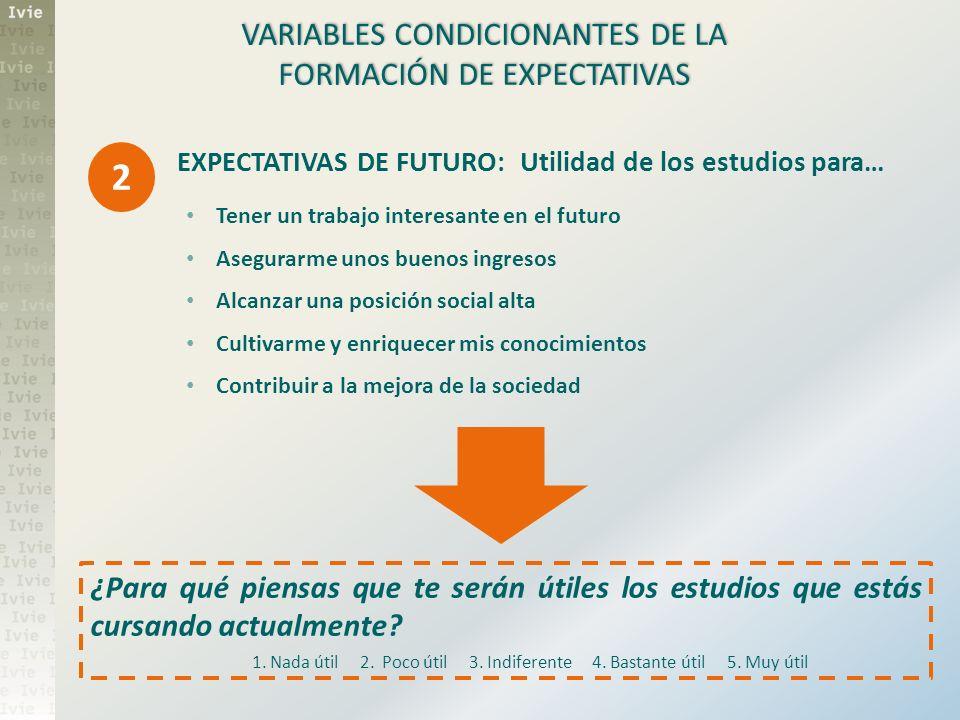 VARIABLES CONDICIONANTES DE LA FORMACIÓN DE EXPECTATIVAS EXPECTATIVAS DE FUTURO: Utilidad de los estudios para… Tener un trabajo interesante en el fut