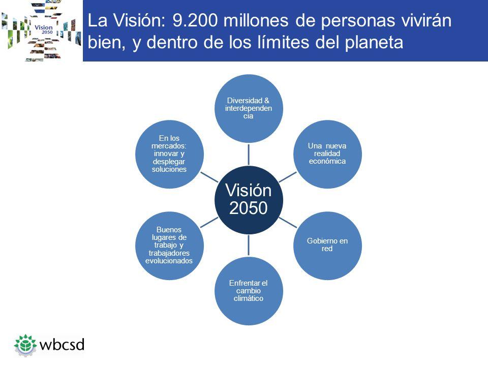 La Visión: 9.200 millones de personas vivirán bien, y dentro de los límites del planeta Visión 2050 Diversidad & interdependen cia Una nueva realidad