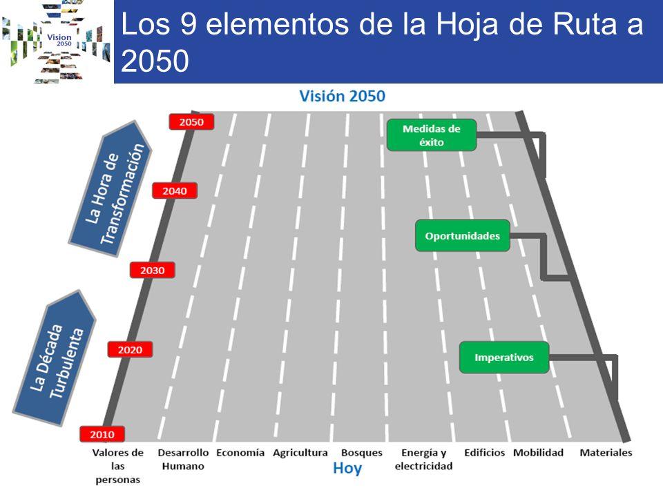 Los 9 elementos de la Hoja de Ruta a 2050 18
