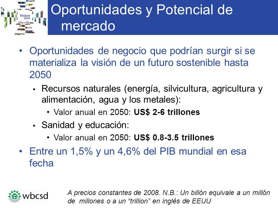 Oportunidades y Potencial de mercado Oportunidades de negocio que podrían surgir si se materializa la visión de un futuro sostenible hasta 2050 Recurs