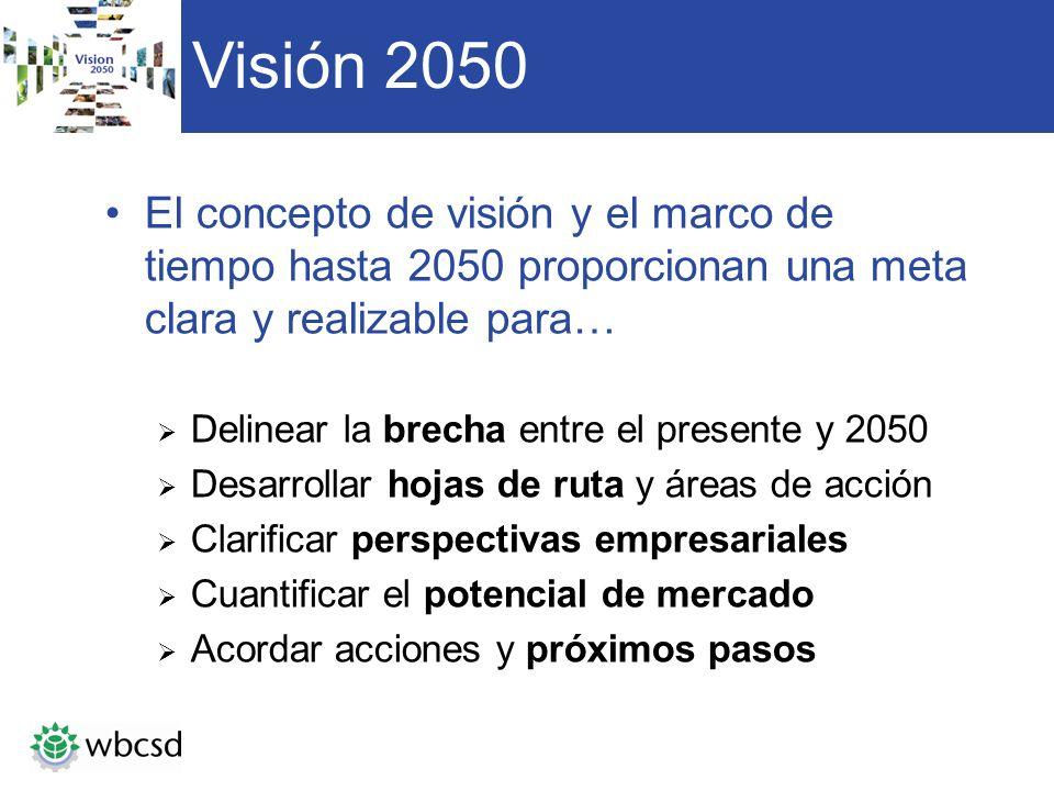 Visión 2050 El concepto de visión y el marco de tiempo hasta 2050 proporcionan una meta clara y realizable para… Delinear la brecha entre el presente