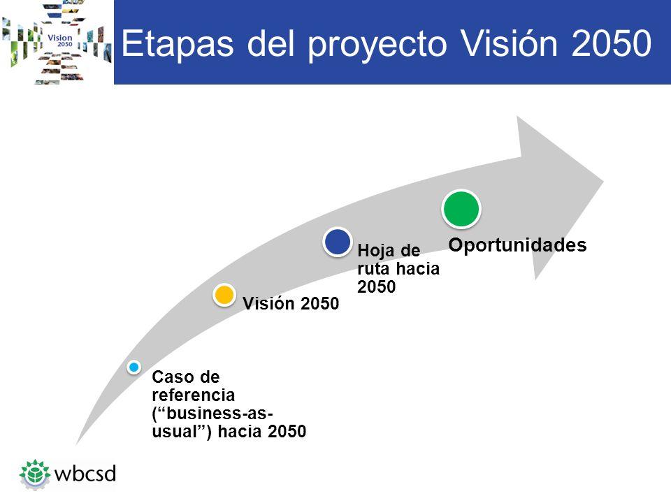 Etapas del proyecto Visión 2050 Caso de referencia (business-as- usual) hacia 2050 Visión 2050 Hoja de ruta hacia 2050 Oportunidades
