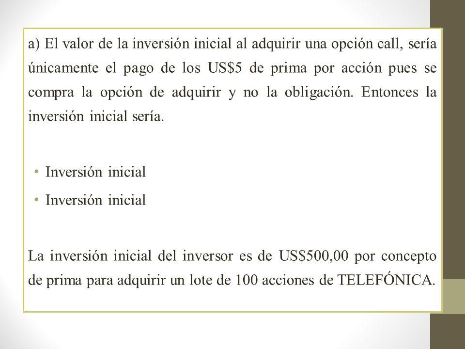 a) El valor de la inversión inicial al adquirir una opción call, sería únicamente el pago de los US$5 de prima por acción pues se compra la opción de adquirir y no la obligación.